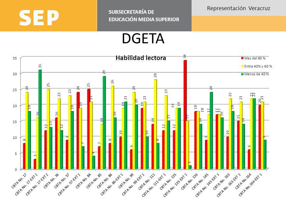 SUBSECRETARÍA DE EDUCACIÓN MEDIA SUPERIOR Representación Veracruz DGETA