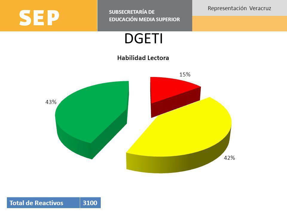 SUBSECRETARÍA DE EDUCACIÓN MEDIA SUPERIOR Representación Veracruz DGETI Total de Reactivos3100