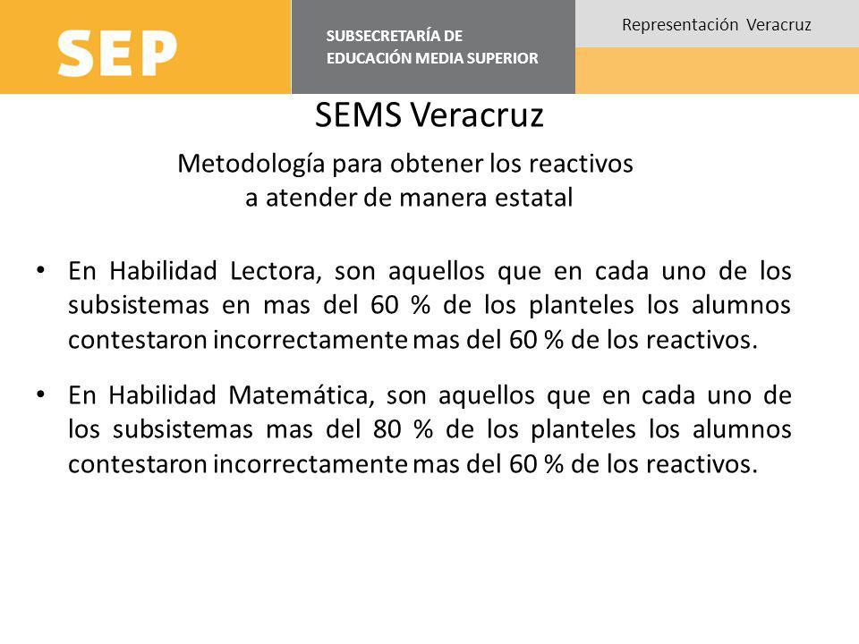 SUBSECRETARÍA DE EDUCACIÓN MEDIA SUPERIOR Representación Veracruz En Habilidad Lectora, son aquellos que en cada uno de los subsistemas en mas del 60