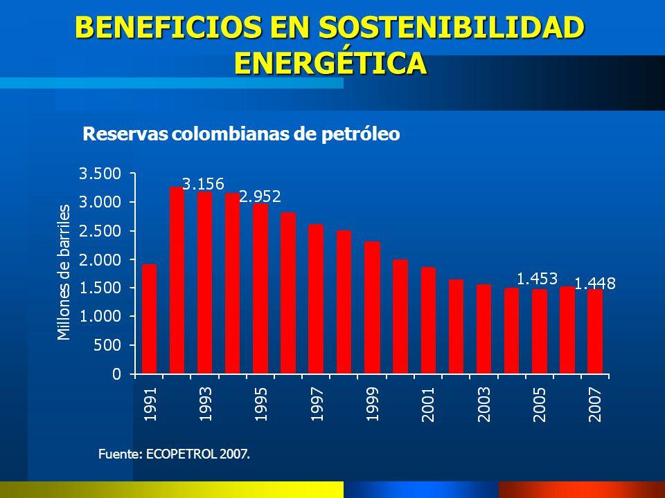 Reservas colombianas de petróleo Fuente: ECOPETROL 2007. BENEFICIOS EN SOSTENIBILIDAD ENERGÉTICA