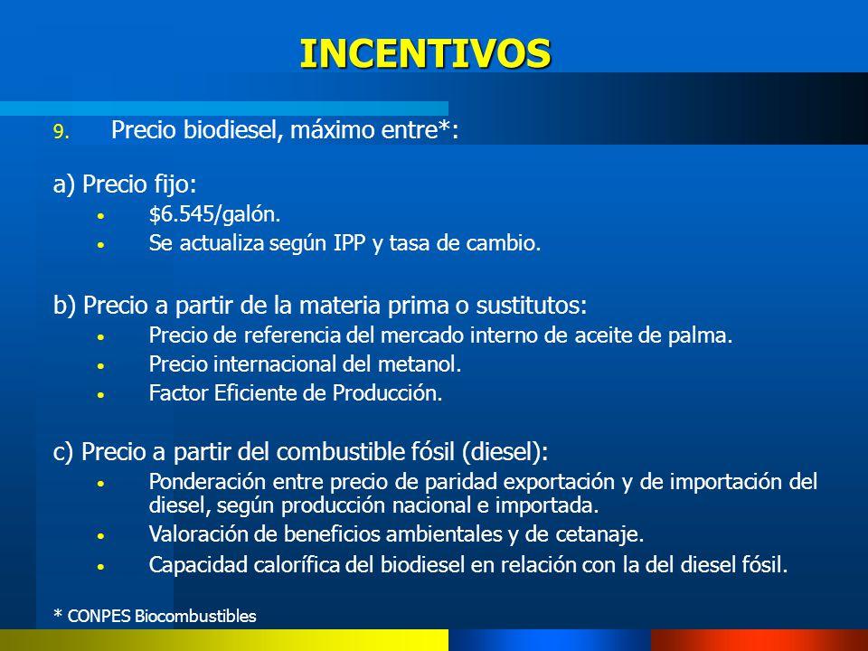 9. Precio biodiesel, máximo entre*: a) Precio fijo: $6.545/galón. Se actualiza según IPP y tasa de cambio. b) Precio a partir de la materia prima o su