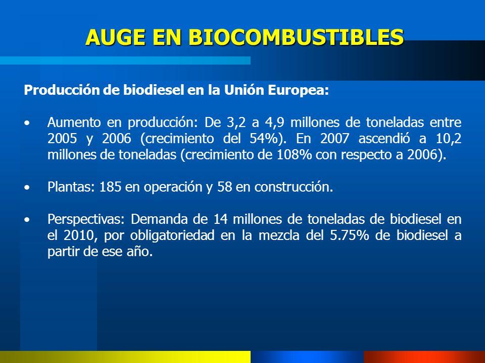 Producción de biodiesel en la Unión Europea: Aumento en producción: De 3,2 a 4,9 millones de toneladas entre 2005 y 2006 (crecimiento del 54%). En 200