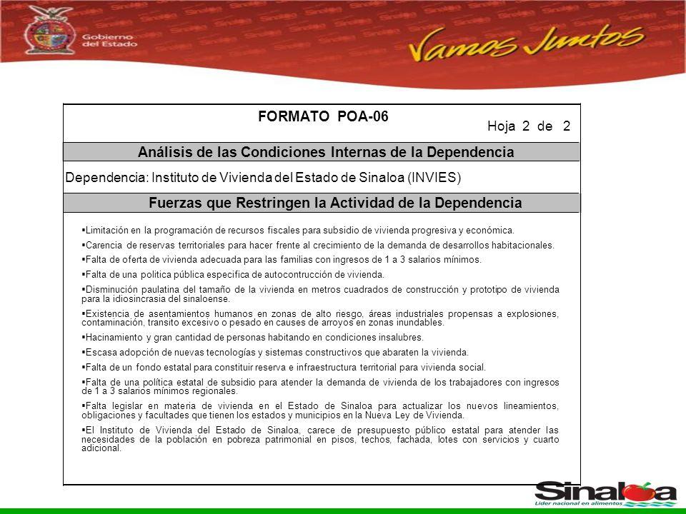 Sistema Integral de Planeación, Programación y Presupuestación del Gasto Público Proceso para el Ejercicio Fiscal del año 2005 Fuerzas que Restringen la Actividad de la Dependencia FORMATO POA-06 Análisis de las Condiciones Internas de la Dependencia Dependencia: Instituto de Vivienda del Estado de Sinaloa (INVIES) Limitación en la programación de recursos fiscales para subsidio de vivienda progresiva y económica.