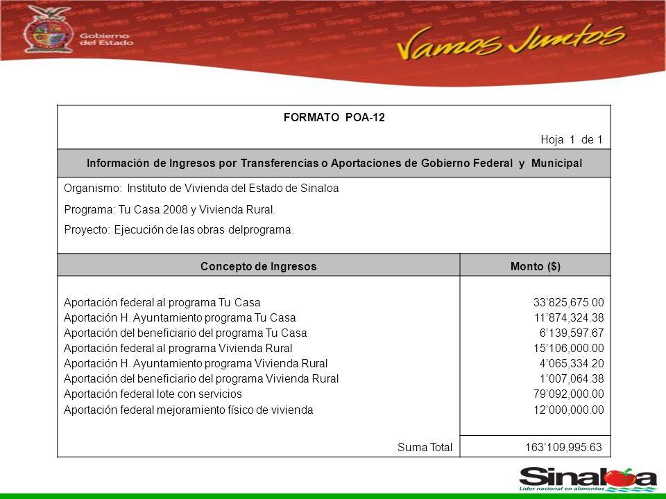 Sistema Integral de Planeación, Programación y Presupuestación del Gasto Público Proceso para el Ejercicio Fiscal del año 2005 FORMATO POA-12 Hoja 1 de 1 Información de Ingresos por Transferencias o Aportaciones de Gobierno Federal y Municipal Organismo: Instituto de Vivienda del Estado de Sinaloa Programa: Tu Casa 2008 y Vivienda Rural.