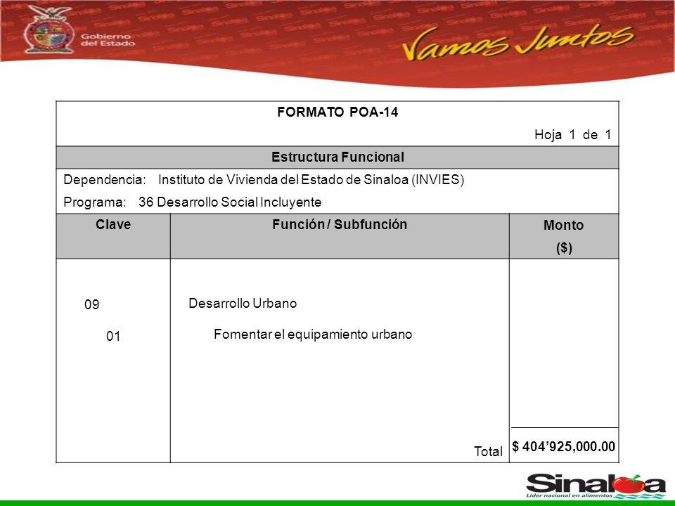 Sistema Integral de Planeación, Programación y Presupuestación del Gasto Público Proceso para el Ejercicio Fiscal del año 2005 FORMATO POA-14 Hoja 1 de 1 Estructura Funcional Dependencia: Instituto de Vivienda del Estado de Sinaloa (INVIES) Programa: 36 Desarrollo Social Incluyente ClaveFunción / Subfunción Monto ($) Total Desarrollo Urbano Fomentar el equipamiento urbano $ 404925,000.00 09 01