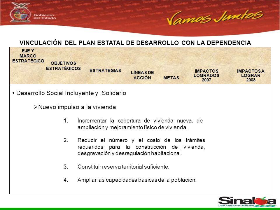 Sistema Integral de Planeación, Programación y Presupuestación del Gasto Público Proceso para el Ejercicio Fiscal del año 2005 VINCULACIÓN DEL PLAN ESTATAL DE DESARROLLO CON LA DEPENDENCIA EJE Y MARCO ESTRATÉGICO OBJETIVOS ESTRATÉGICOS LÍNEAS DE ACCIÓN METAS IMPACTOS A LOGRAR 2008 ESTRATEGIAS Desarrollo Social Incluyente y Solidario Nuevo impulso a la vivienda 1.Incrementar la cobertura de vivienda nueva, de ampliación y mejoramiento físico de vivienda.