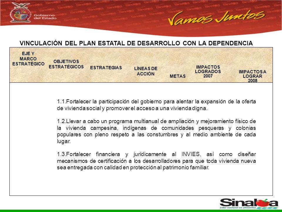 Sistema Integral de Planeación, Programación y Presupuestación del Gasto Público Proceso para el Ejercicio Fiscal del año 2005 VINCULACIÓN DEL PLAN ESTATAL DE DESARROLLO CON LA DEPENDENCIA IMPACTOS A LOGRAR2008 EJE Y MARCO ESTRATÉGICO OBJETIVOS ESTRATÉGICOS LÍNEAS DE ACCIÓN METAS ESTRATEGIAS 1.1.Fortalecer la participación del gobierno para alentar la expansión de la oferta de vivienda social y promover el acceso a una vivienda digna.
