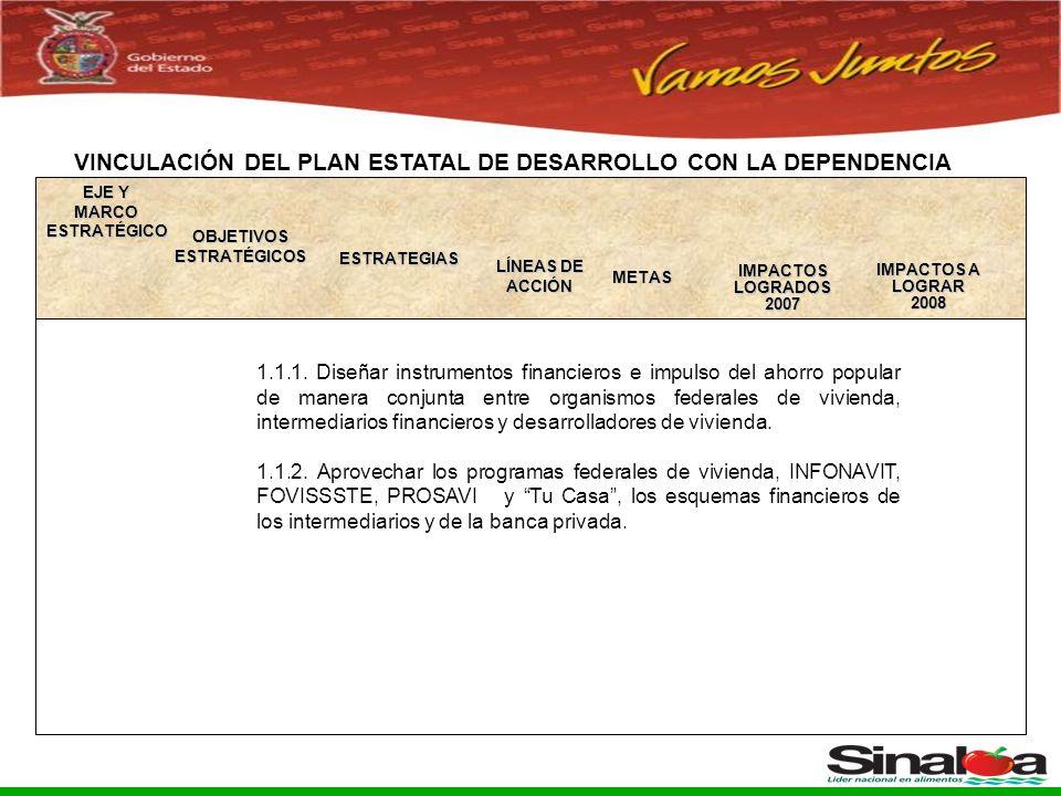 Sistema Integral de Planeación, Programación y Presupuestación del Gasto Público Proceso para el Ejercicio Fiscal del año 2005 VINCULACIÓN DEL PLAN ESTATAL DE DESARROLLO CON LA DEPENDENCIA EJE OBJETIVOS ESTRATÉGICOS LÍNEAS DE ACCIÓN METAS IMPACTOS A LOGRAR2008 ESTRATEGIAS 1.1.1.