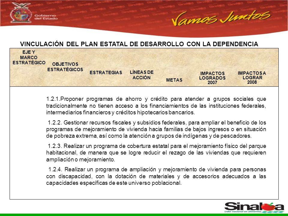 Sistema Integral de Planeación, Programación y Presupuestación del Gasto Público Proceso para el Ejercicio Fiscal del año 2005 VINCULACIÓN DEL PLAN ESTATAL DE DESARROLLO CON LA DEPENDENCIA OBJETIVOS ESTRATÉGICOS LÍNEAS DE ACCIÓN METAS IMPACTOS A LOGRAR LOGRAR2008 ESTRATEGIAS 1.2.1.Proponer programas de ahorro y crédito para atender a grupos sociales que tradicionalmente no tienen acceso a los financiamientos de las instituciones federales, intermediarios financieros y créditos hipotecarios bancarios.