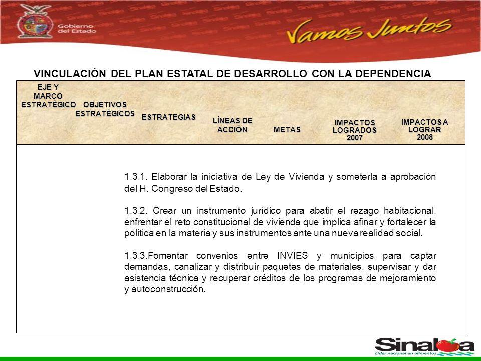Sistema Integral de Planeación, Programación y Presupuestación del Gasto Público Proceso para el Ejercicio Fiscal del año 2005 1.3.1.