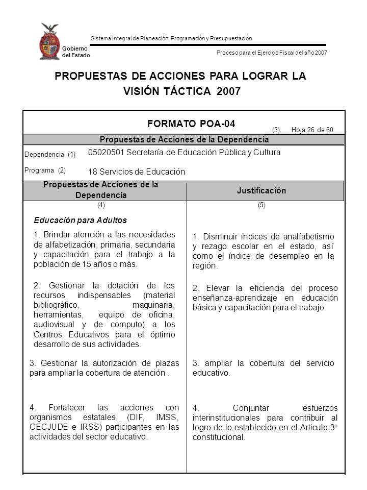 Sistema Integral de Planeación, Programación y Presupuestación Proceso para el Ejercicio Fiscal del año 2007 Gobierno del Estado PROPUESTAS DE ACCIONE
