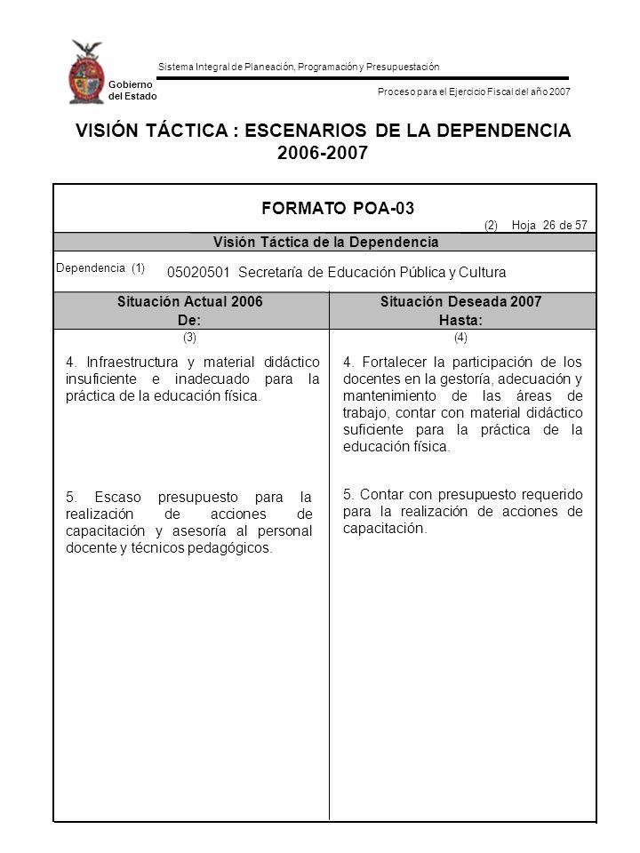 Sistema Integral de Planeación, Programación y Presupuestación Proceso para el Ejercicio Fiscal del año 2007 Gobierno del Estado VISIÓN TÁCTICA : ESCE