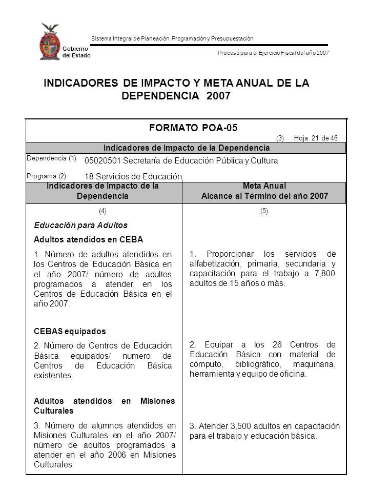 Sistema Integral de Planeación, Programación y Presupuestación Proceso para el Ejercicio Fiscal del año 2007 Gobierno del Estado INDICADORES DE IMPACT