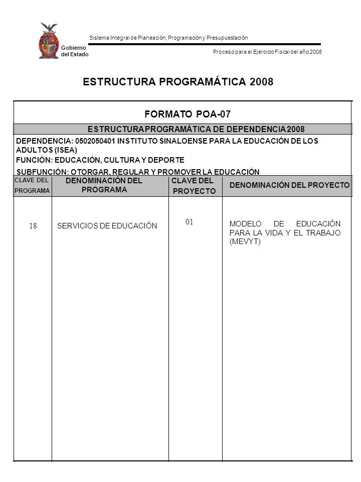 Sistema Integral de Planeación, Programación y Presupuestación Proceso para el Ejercicio Fiscal del año 2008 Gobierno del Estado ESTRUCTURA PROGRAMÁTICA 2008 CLAVE DEL DENOMINACIÓN DEL PROGRAMA CLAVE DEL DENOMINACIÓN DEL PROYECTO PROGRAMA PROYECTO FUNCIÓN: EDUCACIÓN, CULTURA Y DEPORTE SUBFUNCIÓN: OTORGAR, REGULAR Y PROMOVER LA EDUCACIÓN FORMATO POA-07 ESTRUCTURA PROGRAMÁTICA DE DEPENDENCIA 2008 DEPENDENCIA: 0502050401 INSTITUTO SINALOENSE PARA LA EDUCACIÓN DE LOS ADULTOS (ISEA) 18 SERVICIOS DE EDUCACIÓN 01 MODELO DE EDUCACIÓN PARA LA VIDA Y EL TRABAJO (MEVYT)