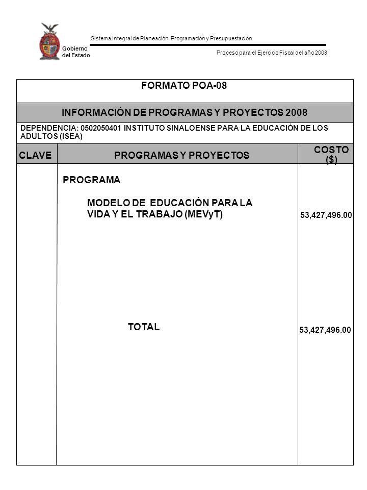 Sistema Integral de Planeación, Programación y Presupuestación Proceso para el Ejercicio Fiscal del año 2008 Gobierno del Estado INFORMACIÓN DE PROGRAMAS Y PROYECTOS 2008 FORMATO POA-08 DEPENDENCIA: 0502050401 INSTITUTO SINALOENSE PARA LA EDUCACIÓN DE LOS ADULTOS (ISEA) CLAVE COSTO ($) PROGRAMAS Y PROYECTOS PROGRAMA MODELO DE EDUCACIÓN PARA LA VIDA Y EL TRABAJO (MEVyT) TOTAL 53,427,496.00