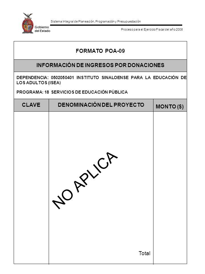 Sistema Integral de Planeación, Programación y Presupuestación Proceso para el Ejercicio Fiscal del año 2008 Gobierno del Estado Total MONTO ($) DENOM
