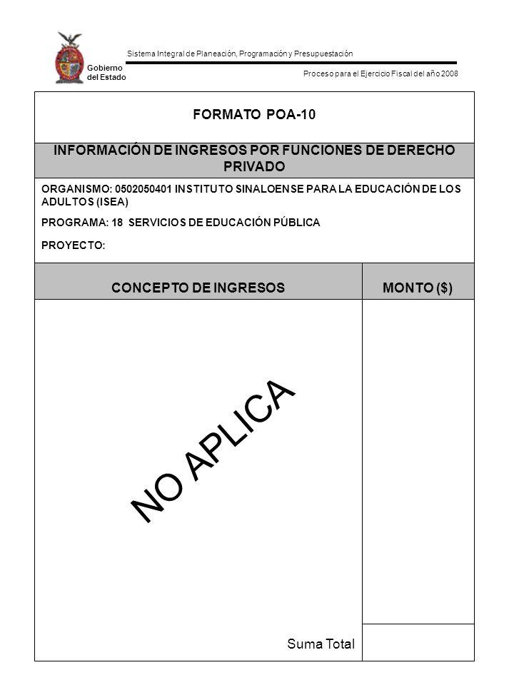 Sistema Integral de Planeación, Programación y Presupuestación Proceso para el Ejercicio Fiscal del año 2008 Gobierno del Estado Suma Total MONTO ($)C