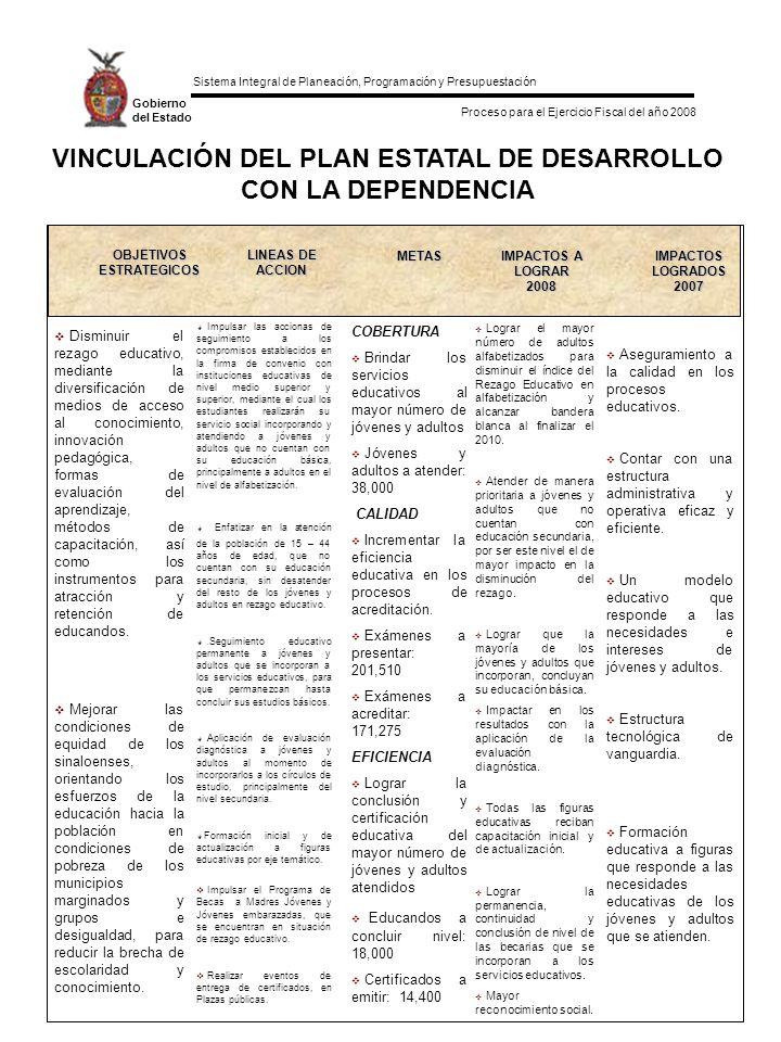 Sistema Integral de Planeación, Programación y Presupuestación Proceso para el Ejercicio Fiscal del año 2008 Gobierno del Estado VINCULACIÓN DEL PLAN ESTATAL DE DESARROLLO CON LA DEPENDENCIA OBJETIVOS ESTRATEGICOS LINEAS DE ACCION METAS IMPACTOS A LOGRAR 2008 IMPACTOS LOGRADOS 2007 Disminuir el rezago educativo, mediante la diversificación de medios de acceso al conocimiento, innovación pedagógica, formas de evaluación del aprendizaje, métodos de capacitación, así como los instrumentos para atracción y retención de educandos.