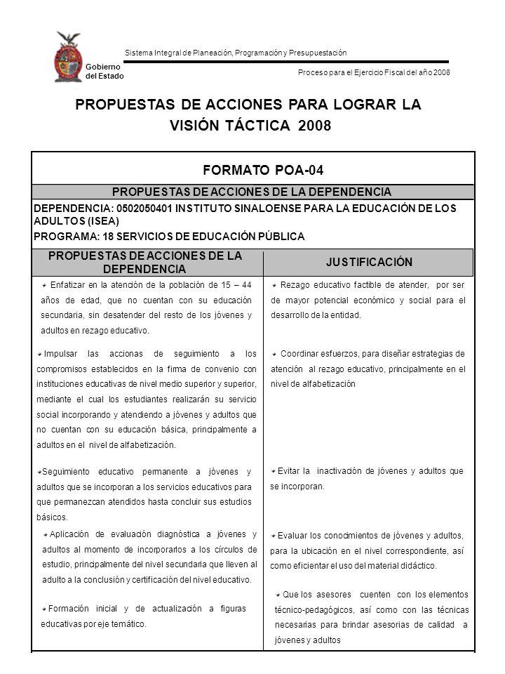 Sistema Integral de Planeación, Programación y Presupuestación Proceso para el Ejercicio Fiscal del año 2008 Gobierno del Estado PROPUESTAS DE ACCIONES PARA LOGRAR LA VISIÓN TÁCTICA 2008 PROPUESTAS DE ACCIONES DE LA DEPENDENCIA JUSTIFICACIÓN FORMATO POA-04 PROPUESTAS DE ACCIONES DE LA DEPENDENCIA DEPENDENCIA: 0502050401 INSTITUTO SINALOENSE PARA LA EDUCACIÓN DE LOS ADULTOS (ISEA) PROGRAMA: 18 SERVICIOS DE EDUCACIÓN PÚBLICA Enfatizar en la atención de la población de 15 – 44 años de edad, que no cuentan con su educación secundaria, sin desatender del resto de los jóvenes y adultos en rezago educativo.