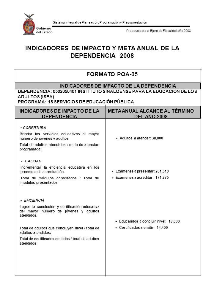 Sistema Integral de Planeación, Programación y Presupuestación Proceso para el Ejercicio Fiscal del año 2008 Gobierno del Estado INDICADORES DE IMPACTO Y META ANUAL DE LA DEPENDENCIA 2008 INDICADORES DE IMPACTO DE LA DEPENDENCIA META ANUAL ALCANCE AL TÉRMINO DEL AÑO 2008 FORMATO POA-05 INDICADORES DE IMPACTO DE LA DEPENDENCIA DEPENDENCIA: 0502050401 INSTITUTO SINALOENSE PARA LA EDUCACIÓN DE LOS ADULTOS (ISEA) PROGRAMA: 18 SERVICIOS DE EDUCACIÓN PÚBLICA Adultos a atender: 38,000 Exámenes a presentar: 201,510 Exámenes a acreditar: 171,275 Educandos a concluir nivel: 18,000 Certificados a emitir: 14,400 COBERTURA Brindar los servicios educativos al mayor número de jóvenes y adultos Total de adultos atendidos / meta de atención programada.