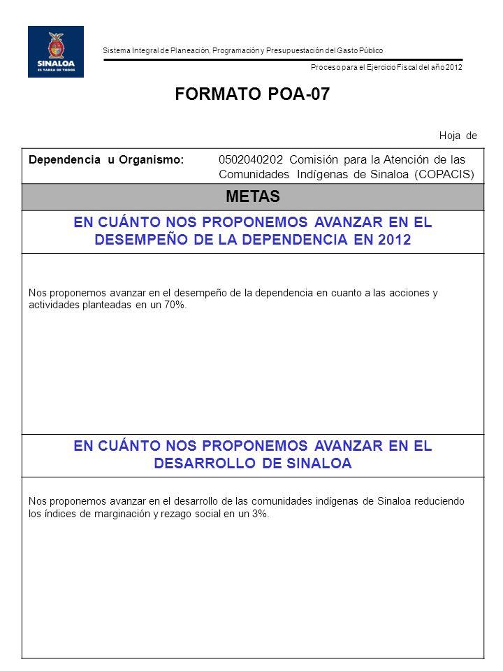 Sistema Integral de Planeación, Programación y Presupuestación del Gasto Público Proceso para el Ejercicio Fiscal del año 2012 FORMATO POA-07 Hoja de