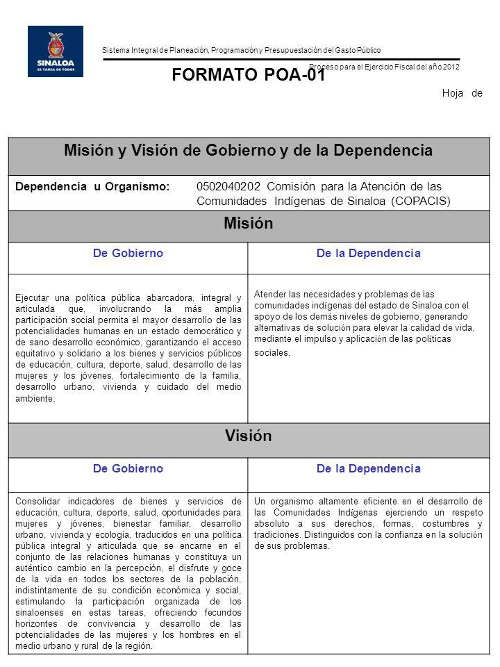 Sistema Integral de Planeación, Programación y Presupuestación del Gasto Público Proceso para el Ejercicio Fiscal del año 2012 FORMATO POA-09 Hoja de Estructura Programática de Dependencia 2012 Dependencia u Organismo:0502040202 Comisión para la Atención de las Comunidades Indígenas de Sinaloa (COPACIS) Función:Salud y Asistencia Social Subfunción:Brindar Asistencia Social Clave del Programa Denominación del Programa Clave del Proyecto Denominación del Proyecto 36Desarrollo Social IncluyenteBrindar apoyo y ayuda diversa a las Comunidades indígenas sinaloenses