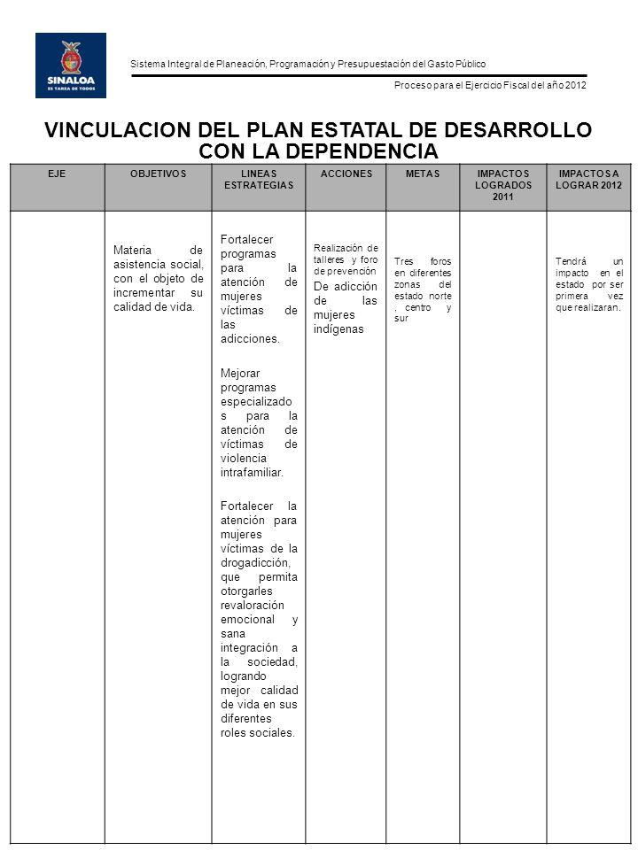 Sistema Integral de Planeación, Programación y Presupuestación del Gasto Público Proceso para el Ejercicio Fiscal del año 2012 FORMATO POA-02 Hoja de Dependencia u Organismo:0502040202 Comisión para la Atención de las Comunidades Indígenas de Sinaloa (COPACIS) PRIORIDADES Y COMPROMISOS POR SINALOA PRIORIDADES DE GOBIERNO Procurar el desarrollo integral de las personas, la promoción de una economía moderna, eficiente y sustentable todo ello en base a un gobierno con principios y con valores.