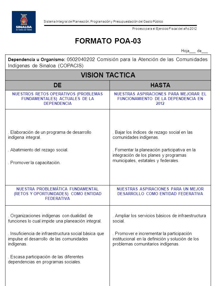 Sistema Integral de Planeación, Programación y Presupuestación del Gasto Público Proceso para el Ejercicio Fiscal del año 2012 FORMATO POA-04 Hoja de Dependencia u Organismo:0502040202 Comisión para la Atención de las Comunidades Indígenas de Sinaloa (COPACIS) RESULTADOS PARA AVANZAR EN NUESTRAS ASPIRACIONES COMO DEPENDENCIA.