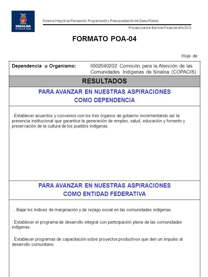 Sistema Integral de Planeación, Programación y Presupuestación del Gasto Público Proceso para el Ejercicio Fiscal del año 2012 FORMATO POA-05 Hoja de Dependencia u Organismo:0502040202 Comisión para la Atención de las Comunidades Indígenas de Sinaloa (COPACIS) ACCIONES PROPUESTAS 2012 PARA AVANZAR EN NUESTRAS ASPIRACIONES COMO DEPENDENCIA.Promover la organización y participación en la definición y solución de sus problemas..