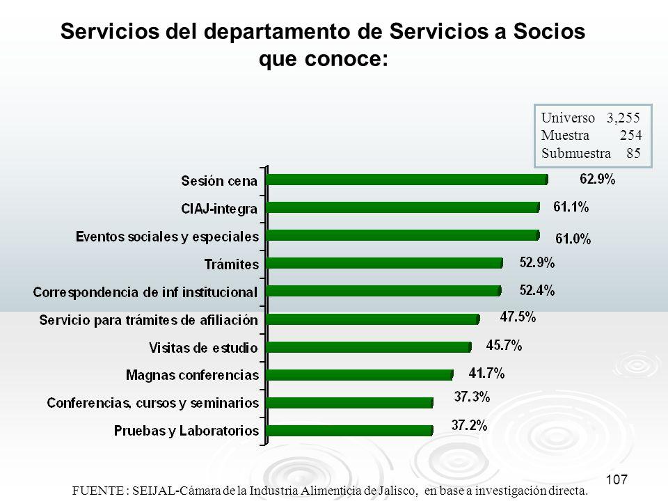 107 Servicios del departamento de Servicios a Socios que conoce: Universo 3,255 Muestra 254 Submuestra 85 FUENTE : SEIJAL-Cámara de la Industria Alime