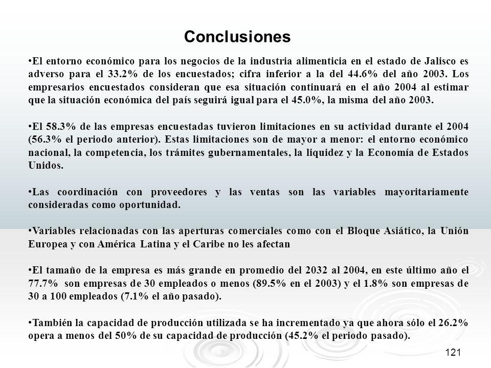 121 Conclusiones El entorno económico para los negocios de la industria alimenticia en el estado de Jalisco es adverso para el 33.2% de los encuestado