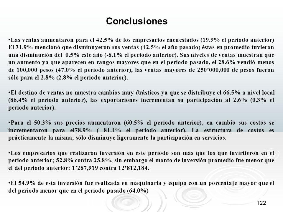122 Conclusiones Las ventas aumentaron para el 42.5% de los empresarios encuestados (19.9% el periodo anterior) El 31.9% mencionó que disminuyeron sus