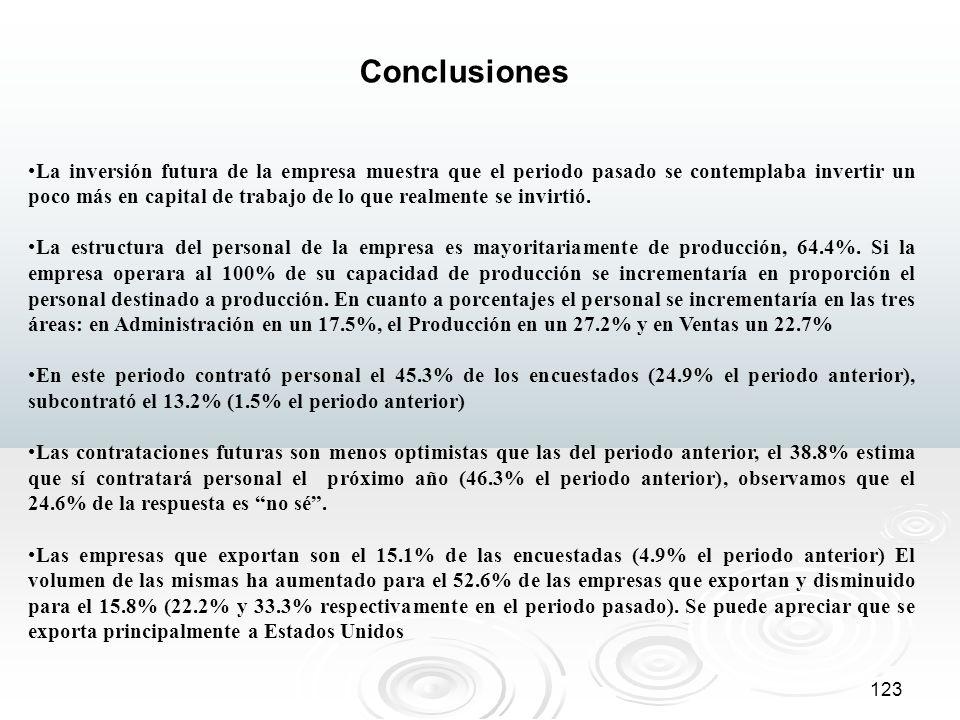 123 Conclusiones La inversión futura de la empresa muestra que el periodo pasado se contemplaba invertir un poco más en capital de trabajo de lo que r