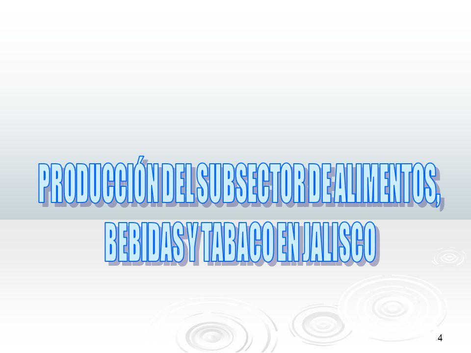 65 FUENTE : SEIJAL-Cámara de la Industria Alimenticia de Jalisco, en base a investigación directa.