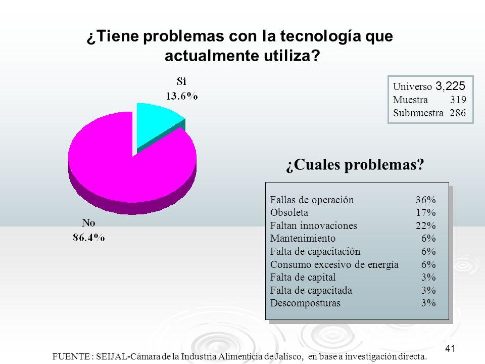 41 ¿Tiene problemas con la tecnología que actualmente utiliza? Universo 3,225 Muestra 319 Submuestra 286 Fallas de operación36% Obsoleta17% Faltan inn