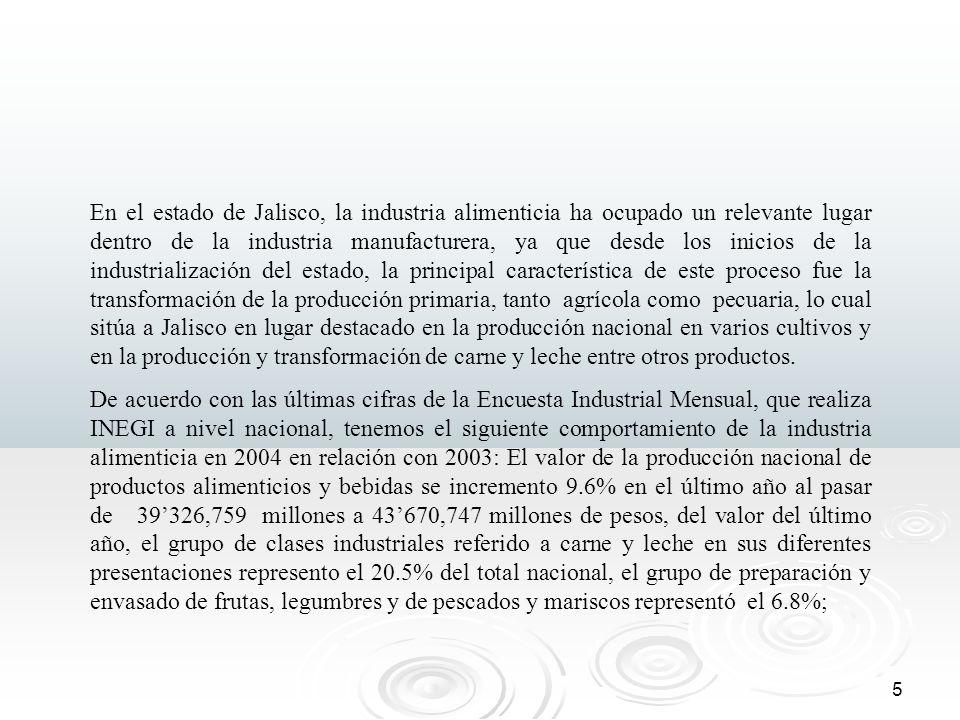 5 En el estado de Jalisco, la industria alimenticia ha ocupado un relevante lugar dentro de la industria manufacturera, ya que desde los inicios de la