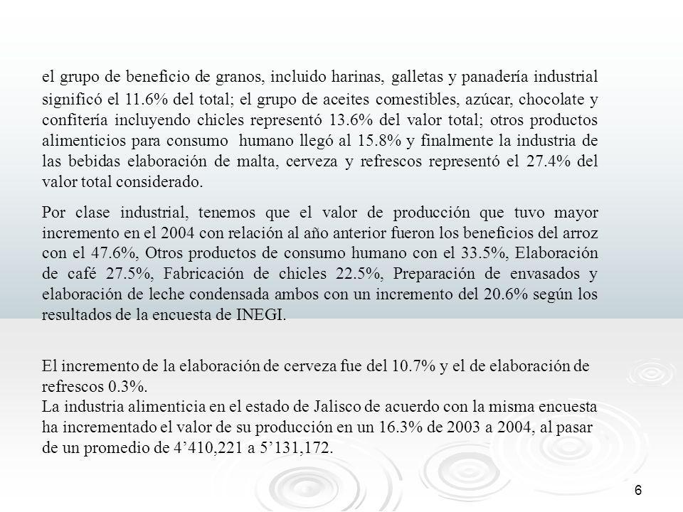 117 Otros servicios que le interesaría recibir por parte de la cámara: Ninguno19.8% Asesoría15.4% Información13.2% Difusión, promoción12.1% Apoyo en trámites gubernamentales 9.9% Financiamiento 8.8% Capacitación 6.6% Estudios 4.4% Apoyo a socios 3.3% Salud 3.3% Vinculación 3.3% FUENTE : SEIJAL-Cámara de la Industria Alimenticia de Jalisco, en base a investigación directa.