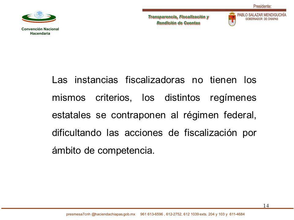 14 Las instancias fiscalizadoras no tienen los mismos criterios, los distintos regímenes estatales se contraponen al régimen federal, dificultando las