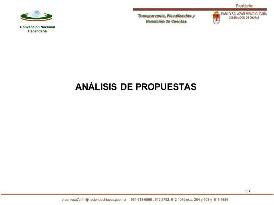 25 ANÁLISIS DE PROPUESTAS