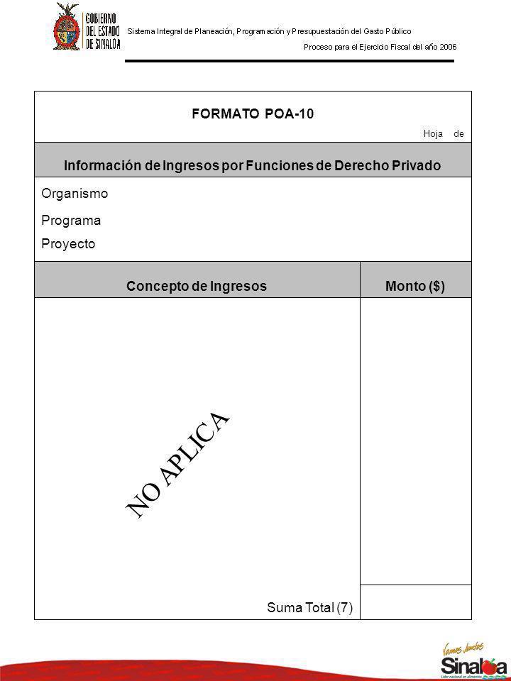 Suma Total (7) Monto ($)Concepto de Ingresos Proyecto Programa Organismo Información de Ingresos por Funciones de Derecho Privado Hoja de FORMATO POA-10 NO APLICA