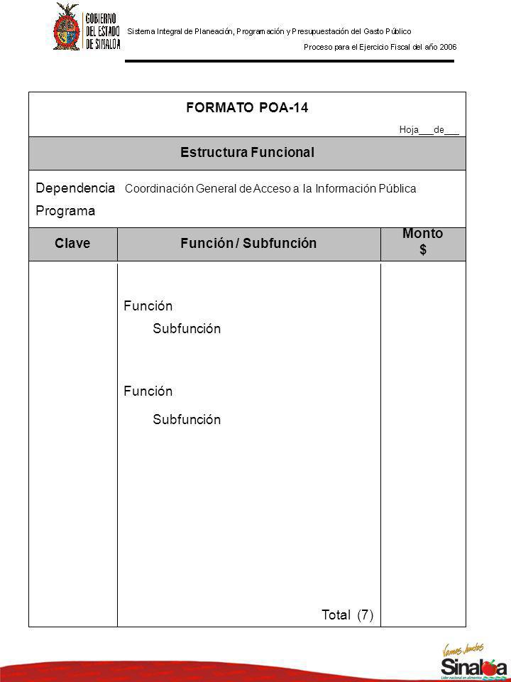 Total (7) Subfunción Función Subfunción Función Monto $ Función / SubfunciónClave Programa Dependencia Estructura Funcional Hoja___de___ FORMATO POA-14 Coordinación General de Acceso a la Información Pública
