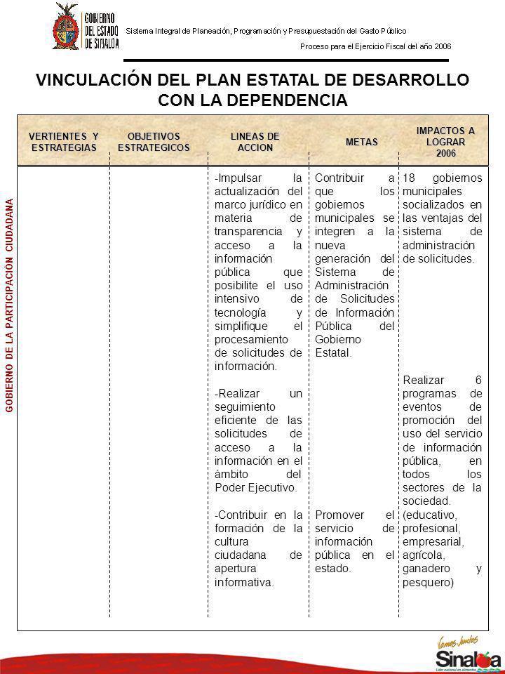 GOBIERNO DE LA PARTICIPACIÓN CIUDADANA -Fortalecer el sistema estatal de información incorporado al sistema de atención de solicitudes a los gobiernos municipales.