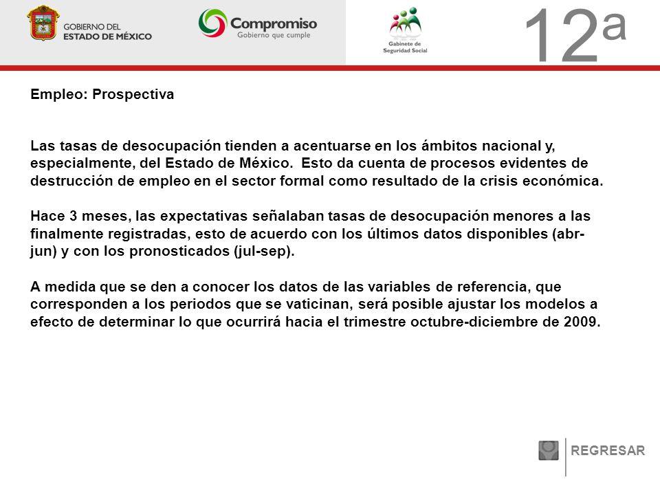 12 a Empleo: Prospectiva REGRESAR Las tasas de desocupación tienden a acentuarse en los ámbitos nacional y, especialmente, del Estado de México.