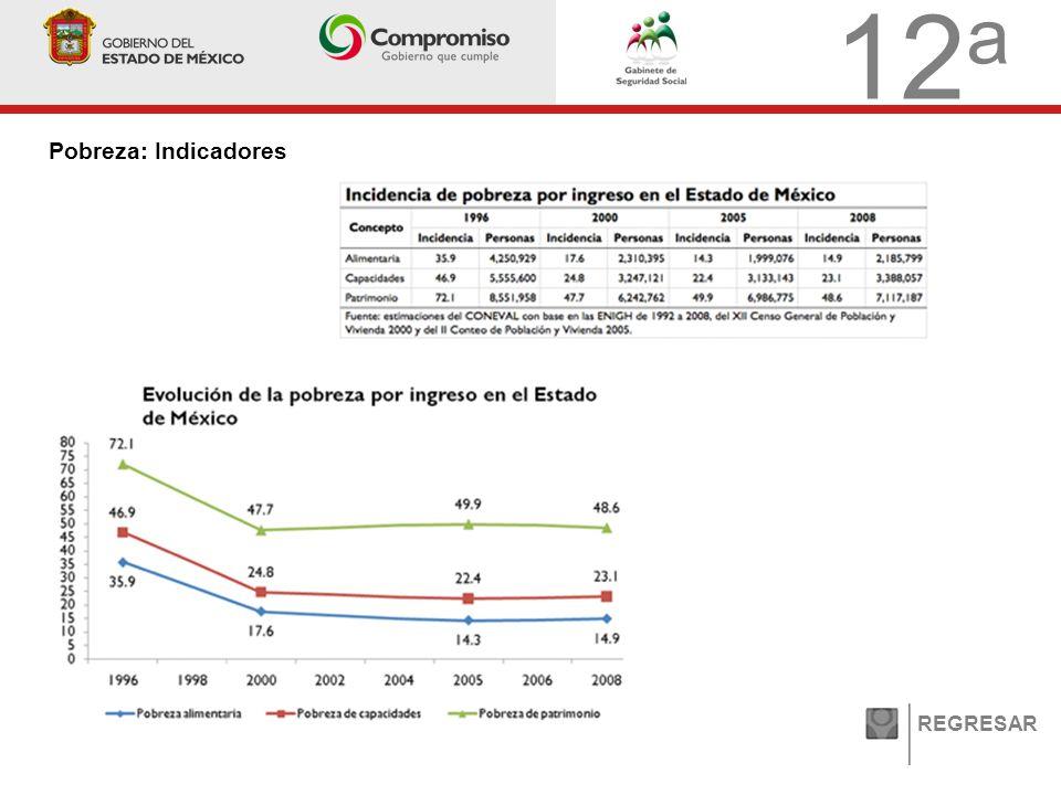 12 a PIB: Prospectiva REGRESA R Para 2010 el Banxico prevé un crecimiento entre 2.5 y 3.5 por ciento anual.