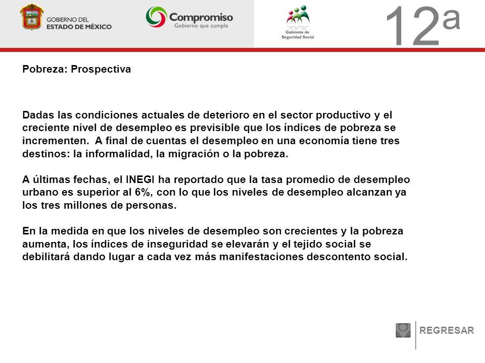12 a Pobreza: Prospectiva REGRESAR Dadas las condiciones actuales de deterioro en el sector productivo y el creciente nivel de desempleo es previsible que los índices de pobreza se incrementen.