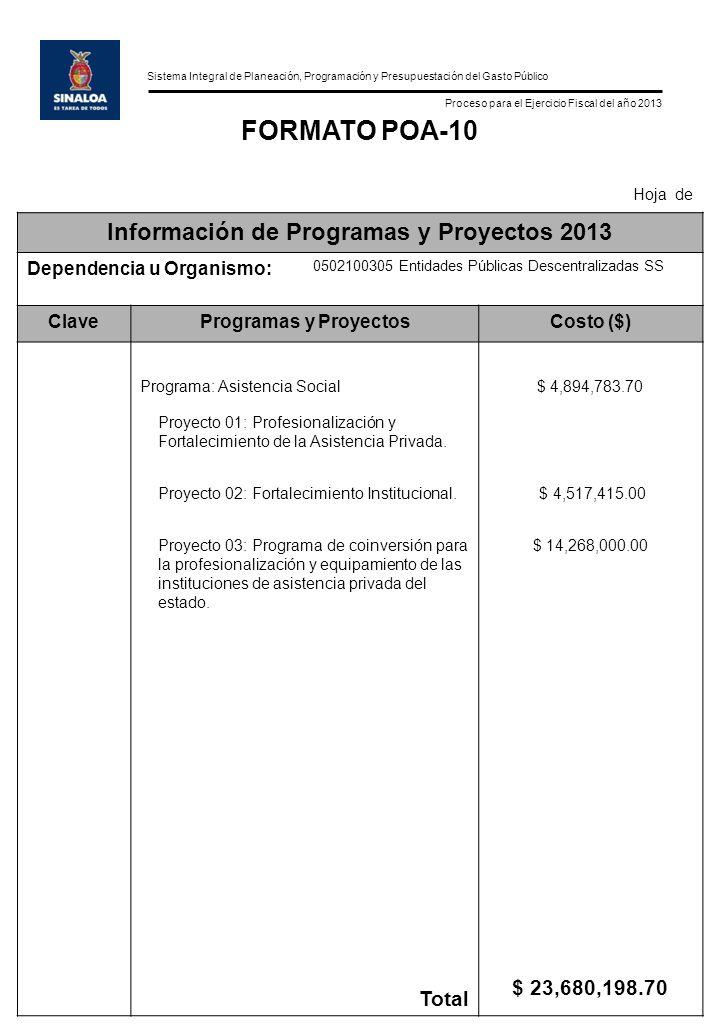 Sistema Integral de Planeación, Programación y Presupuestación del Gasto Público Proceso para el Ejercicio Fiscal del año 2013 FORMATO POA-10 Hoja de