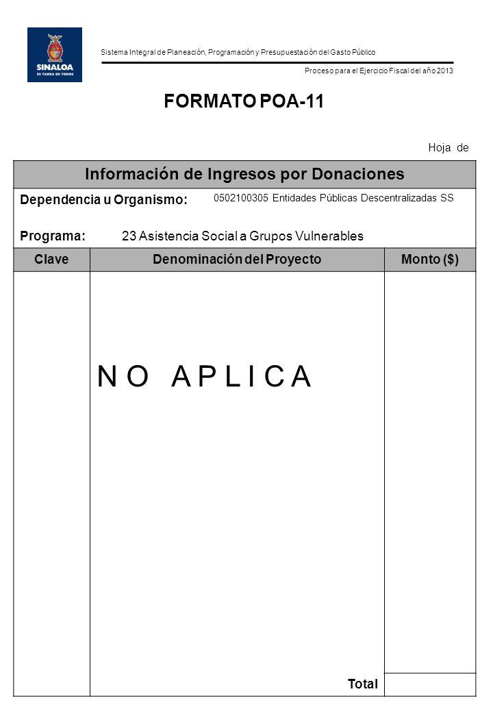 Sistema Integral de Planeación, Programación y Presupuestación del Gasto Público Proceso para el Ejercicio Fiscal del año 2013 FORMATO POA-11 Hoja de