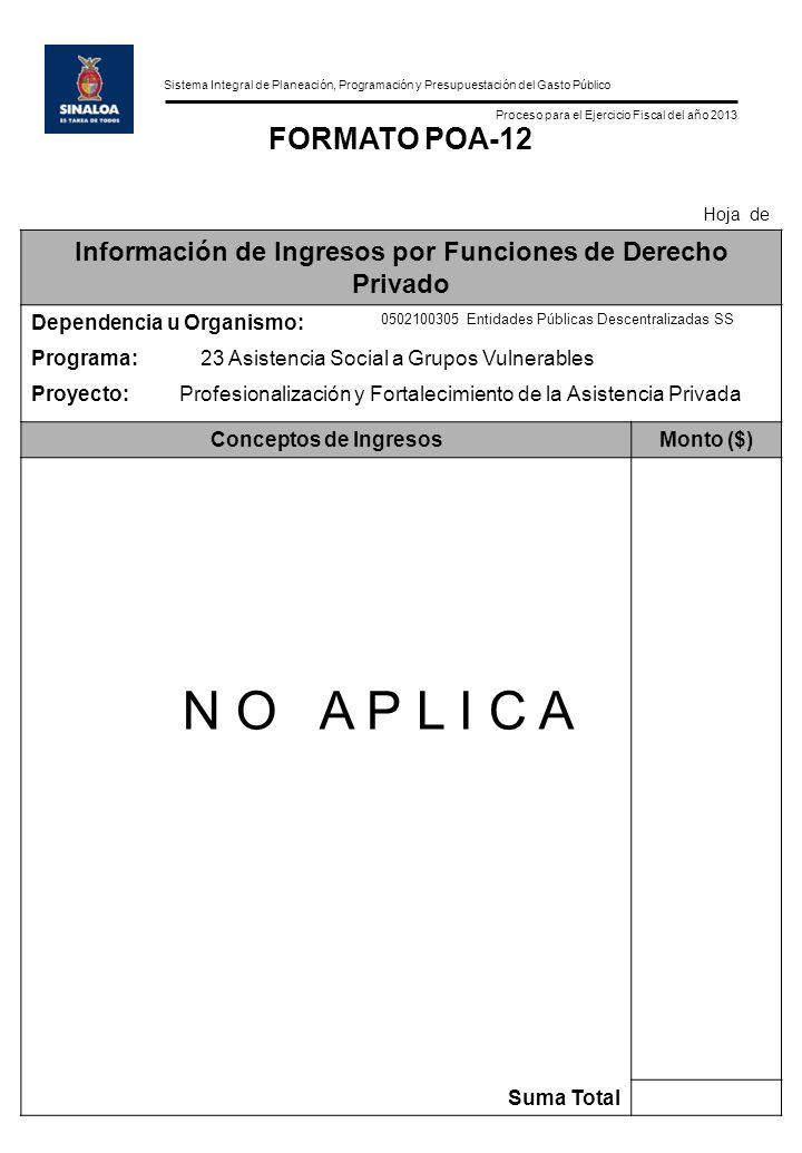 Sistema Integral de Planeación, Programación y Presupuestación del Gasto Público Proceso para el Ejercicio Fiscal del año 2013 FORMATO POA-12 Hoja de