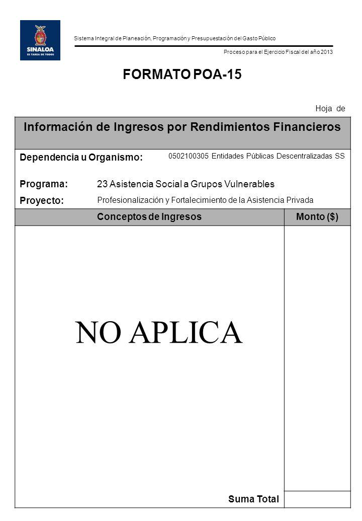 Sistema Integral de Planeación, Programación y Presupuestación del Gasto Público Proceso para el Ejercicio Fiscal del año 2013 FORMATO POA-15 Hoja de