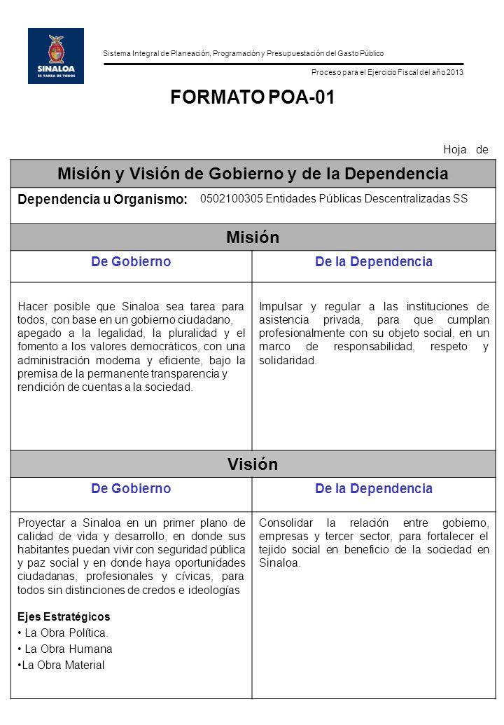 Sistema Integral de Planeación, Programación y Presupuestación del Gasto Público Proceso para el Ejercicio Fiscal del año 2013 FORMATO POA-01 Hoja de